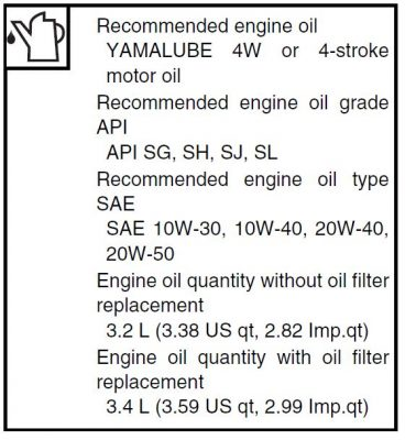SJ1050 - Oil Change Data - SX-R.com